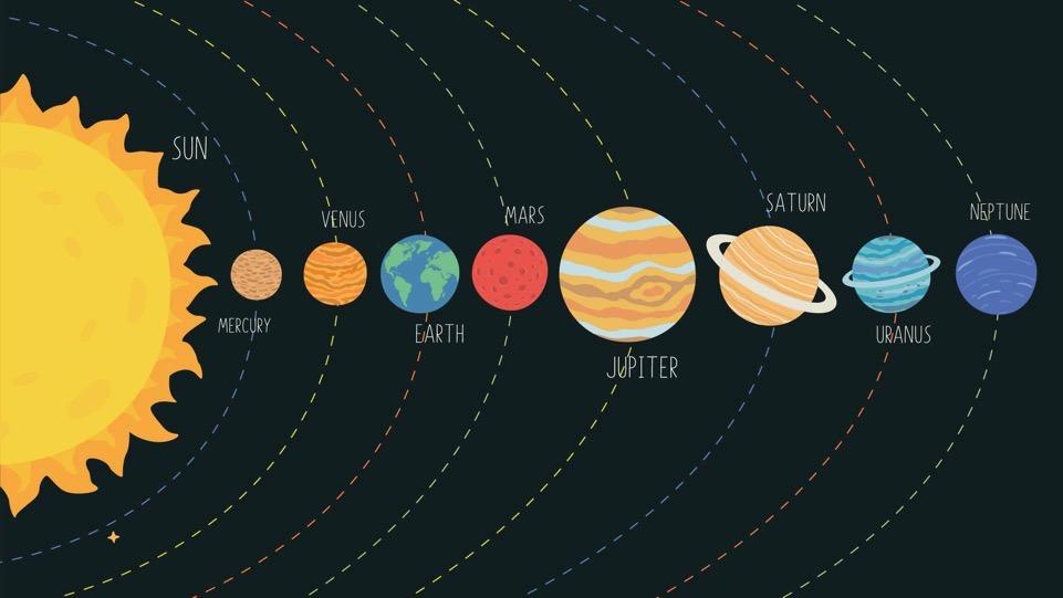 Survey of Astronomy: Kepler's Laws